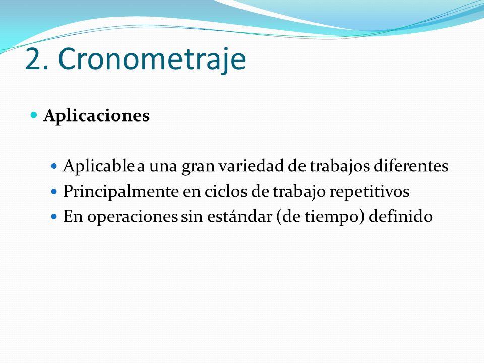 2. Cronometraje Aplicaciones Aplicable a una gran variedad de trabajos diferentes Principalmente en ciclos de trabajo repetitivos En operaciones sin e