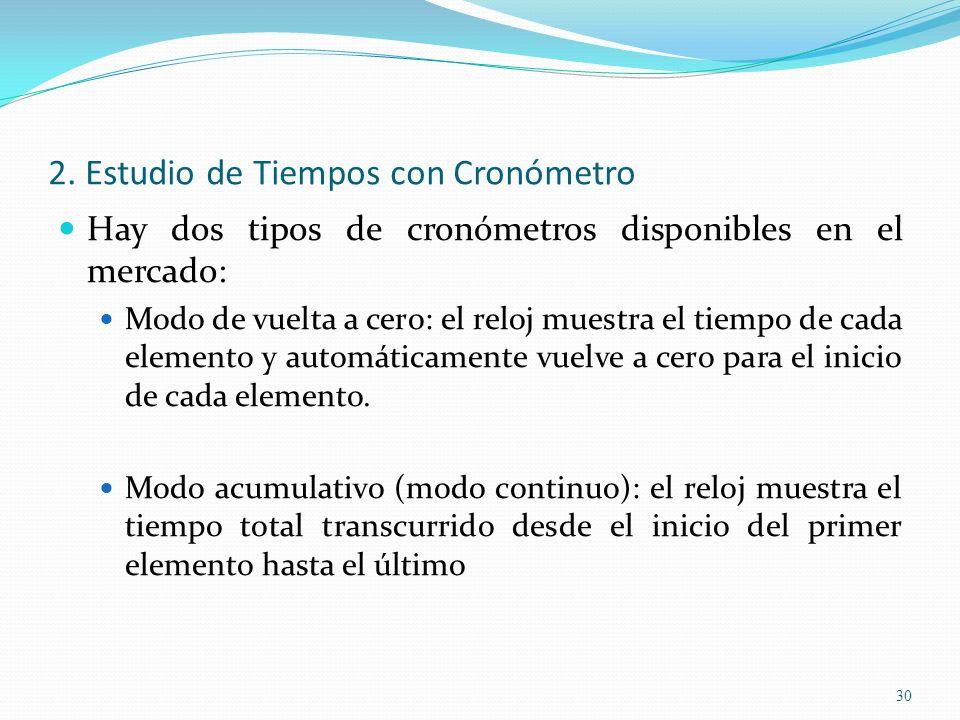 30 2. Estudio de Tiempos con Cronómetro Hay dos tipos de cronómetros disponibles en el mercado: Modo de vuelta a cero: el reloj muestra el tiempo de c
