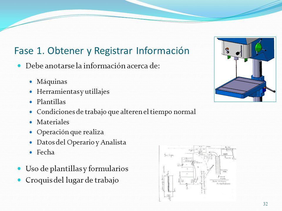 32 Fase 1. Obtener y Registrar Información Debe anotarse la información acerca de: Máquinas Herramientas y utillajes Plantillas Condiciones de trabajo