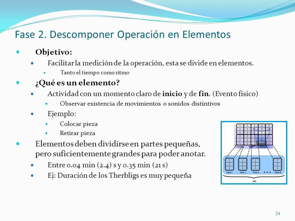 34 Fase 2. Descomponer Operación en Elementos Objetivo: Facilitar la medición de la operación, esta se divide en elementos. Tanto el tiempo como ritmo