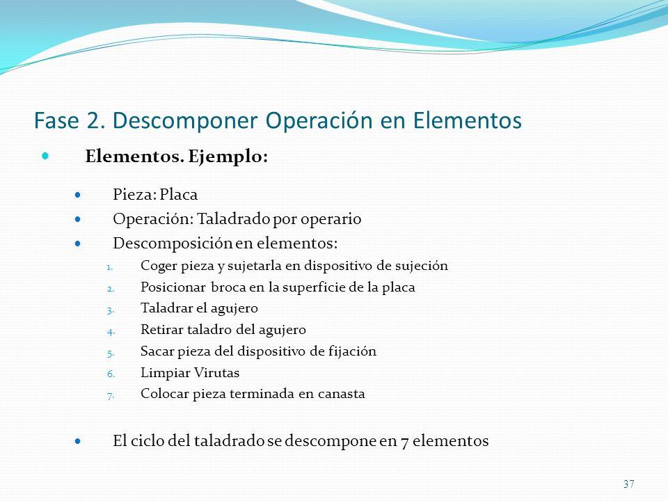 37 Fase 2. Descomponer Operación en Elementos Elementos. Ejemplo: Pieza: Placa Operación: Taladrado por operario Descomposición en elementos: 1. Coger