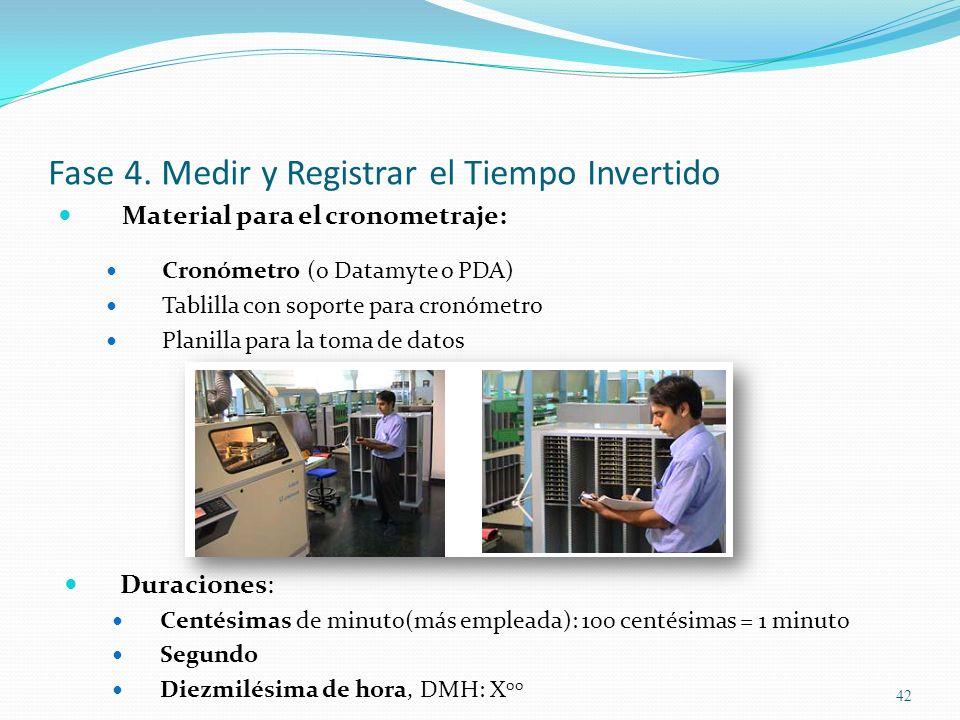 42 Fase 4. Medir y Registrar el Tiempo Invertido Material para el cronometraje: Cronómetro (o Datamyte o PDA) Tablilla con soporte para cronómetro Pla
