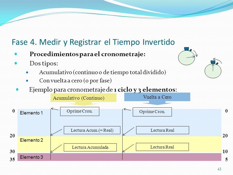43 Fase 4. Medir y Registrar el Tiempo Invertido Procedimientos para el cronometraje: Dos tipos: Acumulativo (continuo o de tiempo total dividido) Con