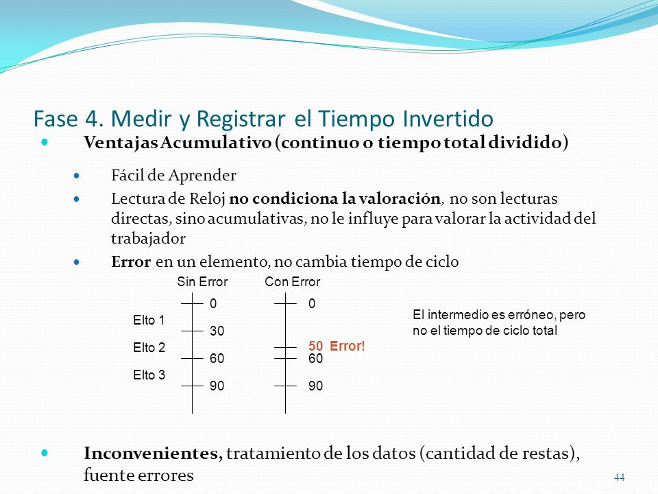 44 Fase 4. Medir y Registrar el Tiempo Invertido Ventajas Acumulativo (continuo o tiempo total dividido) Fácil de Aprender Lectura de Reloj no condici