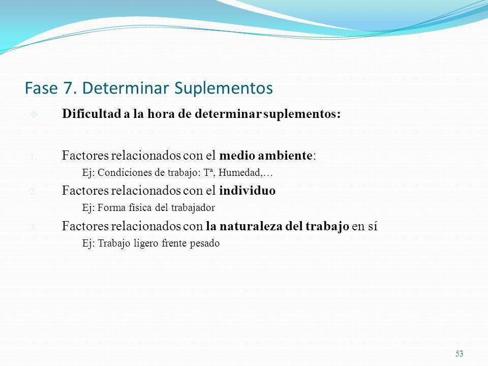 53 Fase 7. Determinar Suplementos Dificultad a la hora de determinar suplementos: 1. Factores relacionados con el medio ambiente: Ej: Condiciones de t