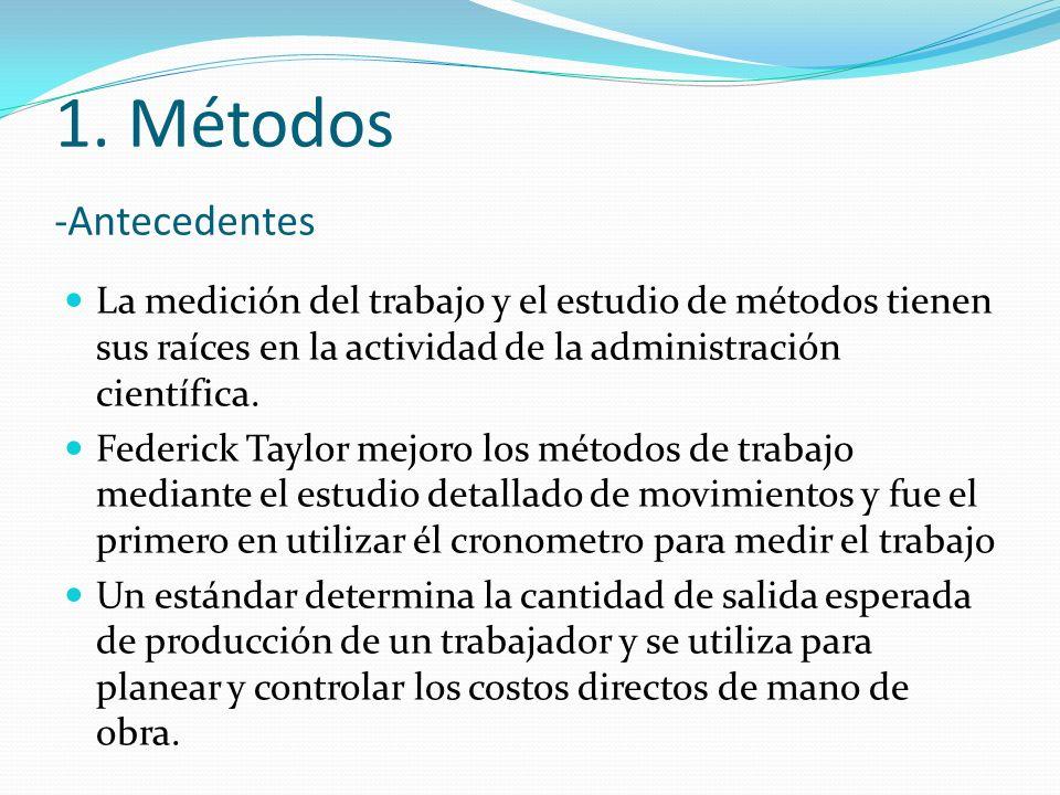 1. Métodos -Antecedentes La medición del trabajo y el estudio de métodos tienen sus raíces en la actividad de la administración científica. Federick T