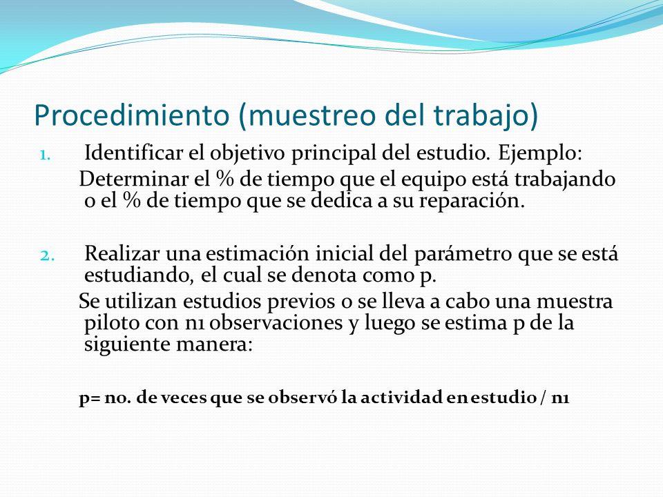 Procedimiento (muestreo del trabajo) 1. Identificar el objetivo principal del estudio. Ejemplo: Determinar el % de tiempo que el equipo está trabajand