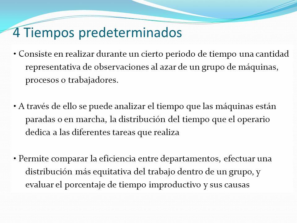 4 Tiempos predeterminados Consiste en realizar durante un cierto periodo de tiempo una cantidad representativa de observaciones al azar de un grupo de