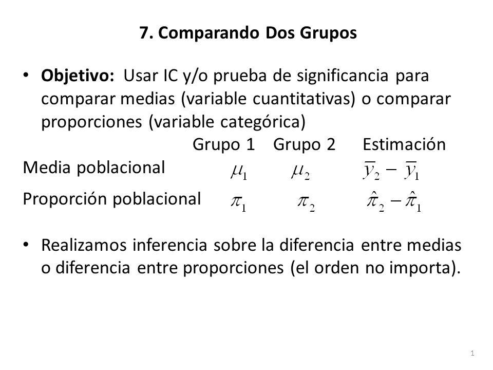 Equivalencia de IC y pruebas de significancia H 0 : 1 = 2 rechazada (no rechazada) a un nivel- a favor de H a : 1 2, equivalente a 100(1 - )% IC para 1 - 2 no incluye 0 (incluye 0) Ejemplo para = 0.05: valor-p = 0.58, entonces no rechazamos H 0 que las medias poblacionales sean iguales IC del 95% de (-1.5, 2.7) contiene el 0 22