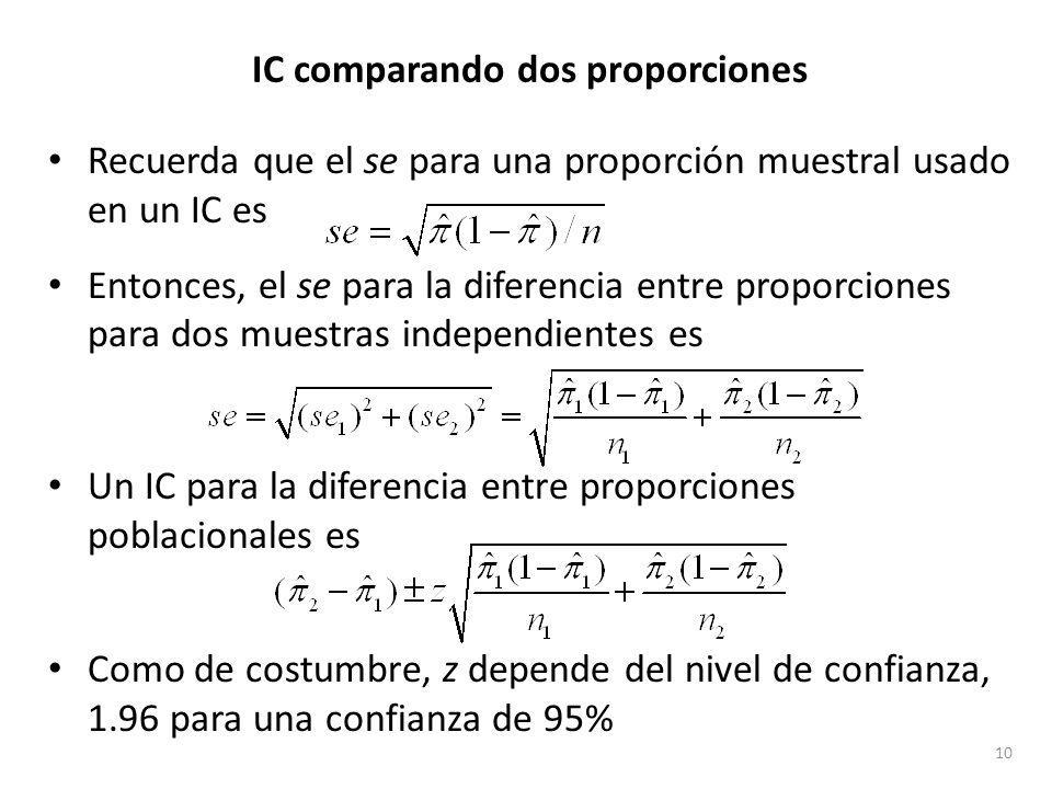 IC comparando dos proporciones Recuerda que el se para una proporción muestral usado en un IC es Entonces, el se para la diferencia entre proporciones