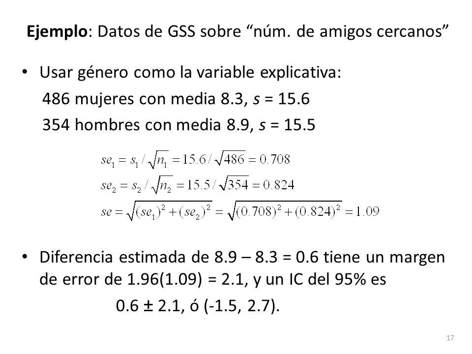 Ejemplo: Datos de GSS sobre núm. de amigos cercanos Usar género como la variable explicativa: 486 mujeres con media 8.3, s = 15.6 354 hombres con medi