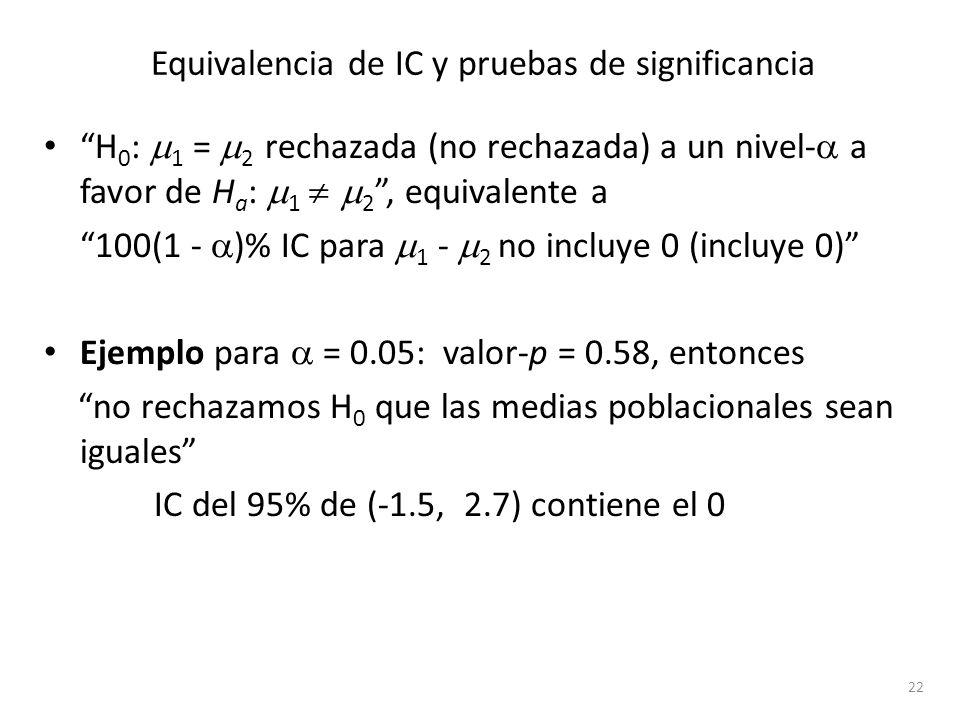 Equivalencia de IC y pruebas de significancia H 0 : 1 = 2 rechazada (no rechazada) a un nivel- a favor de H a : 1 2, equivalente a 100(1 - )% IC para