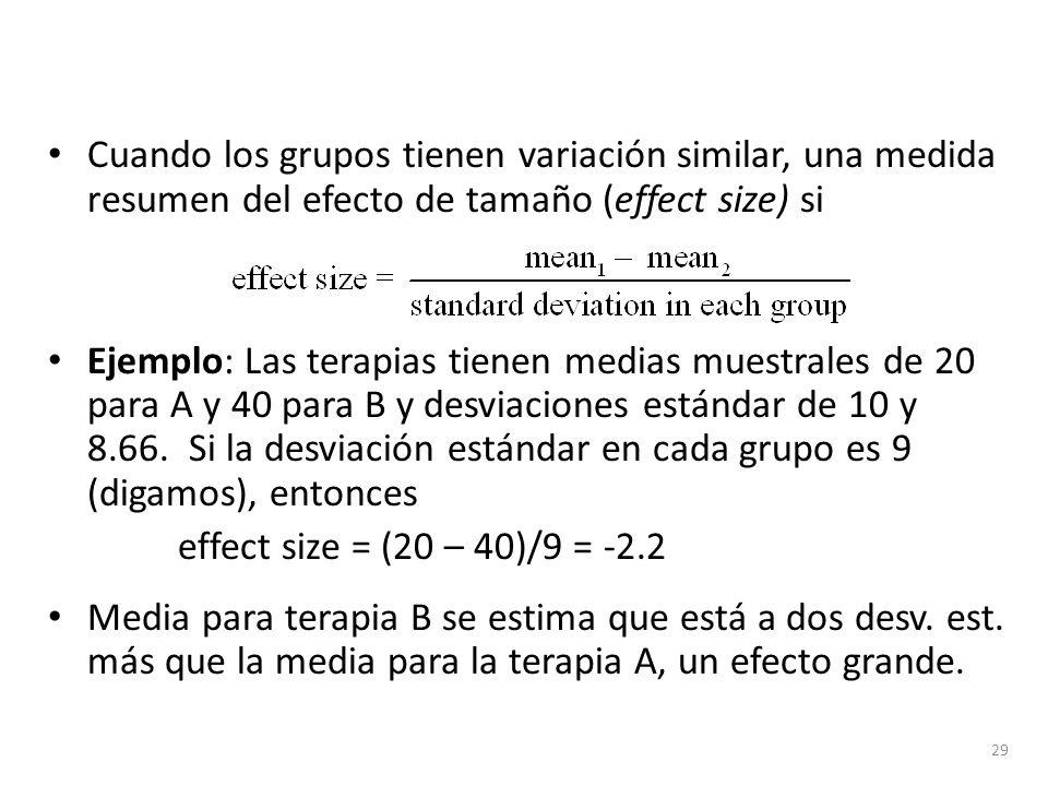 Cuando los grupos tienen variación similar, una medida resumen del efecto de tamaño (effect size) si Ejemplo: Las terapias tienen medias muestrales de