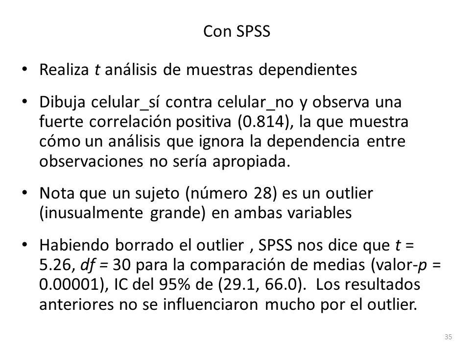 Con SPSS Realiza t análisis de muestras dependientes Dibuja celular_sí contra celular_no y observa una fuerte correlación positiva (0.814), la que mue