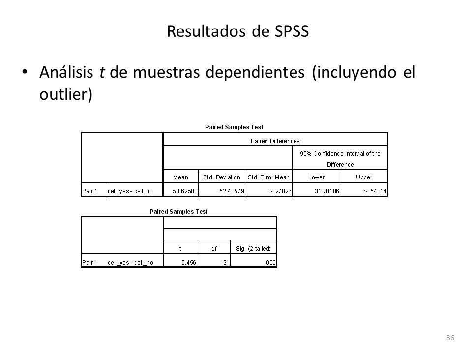 Resultados de SPSS Análisis t de muestras dependientes (incluyendo el outlier) 36