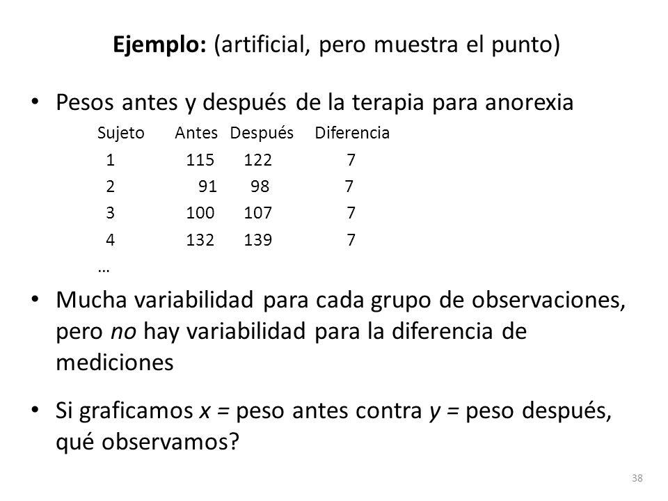 Ejemplo: (artificial, pero muestra el punto) Pesos antes y después de la terapia para anorexia Sujeto Antes Después Diferencia 1 115 122 7 2 91 98 7 3
