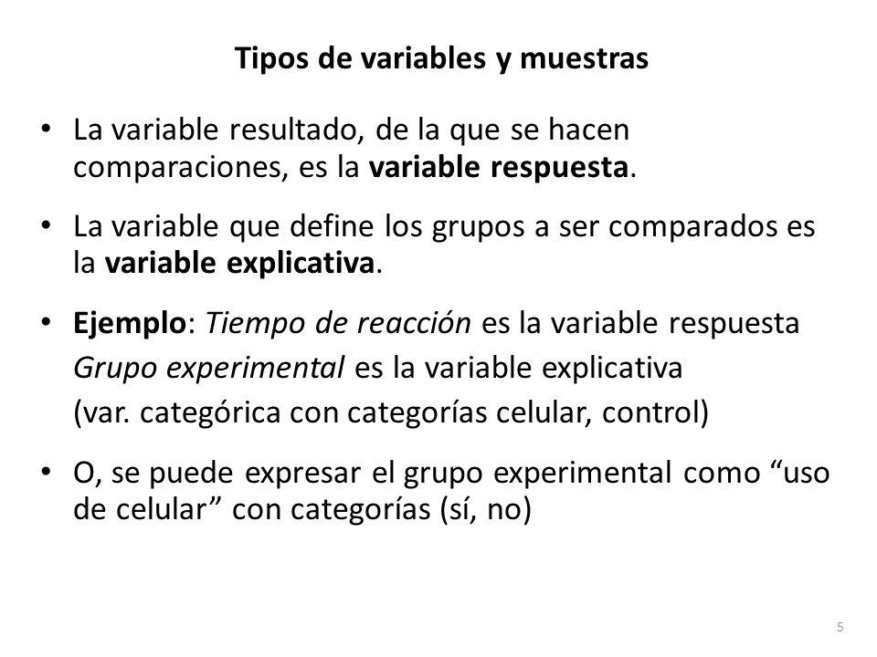 Tipos de variables y muestras La variable resultado, de la que se hacen comparaciones, es la variable respuesta. La variable que define los grupos a s