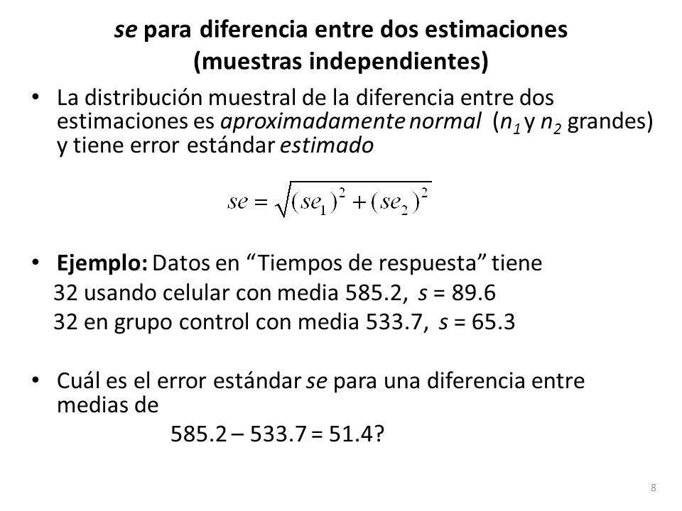 se para diferencia entre dos estimaciones (muestras independientes) La distribución muestral de la diferencia entre dos estimaciones es aproximadament