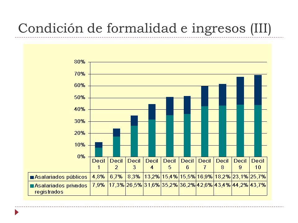 Condición de formalidad e ingresos (III)