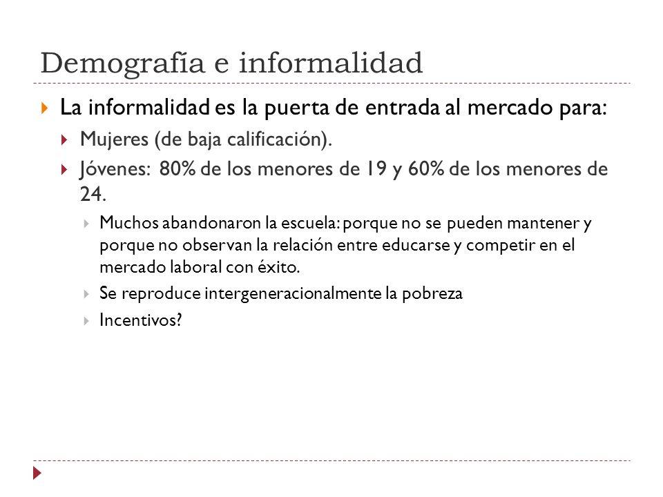Demografía e informalidad La informalidad es la puerta de entrada al mercado para: Mujeres (de baja calificación).