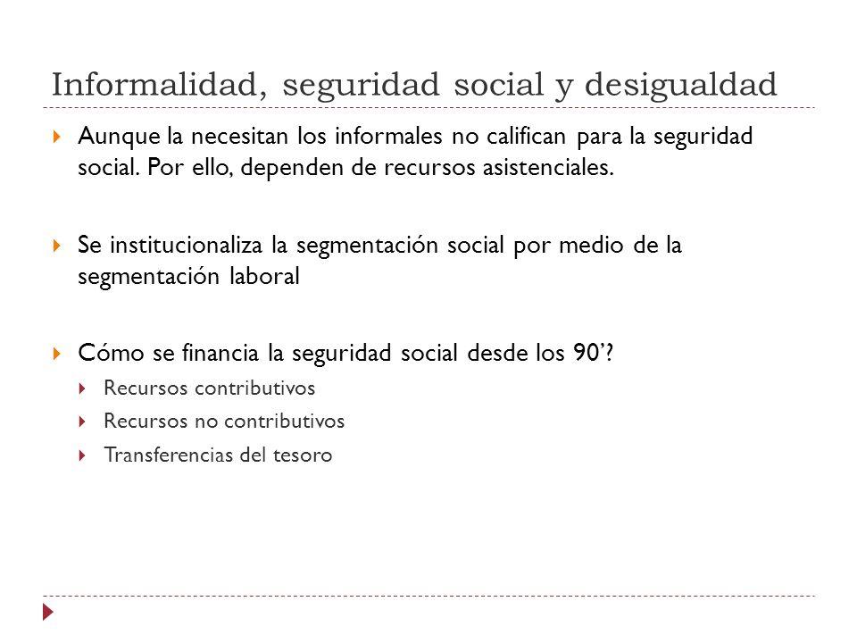 Informalidad, seguridad social y desigualdad Aunque la necesitan los informales no califican para la seguridad social.