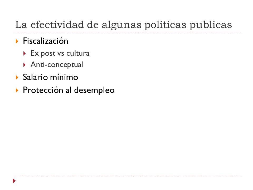 La efectividad de algunas políticas publicas Fiscalización Ex post vs cultura Anti-conceptual Salario mínimo Protección al desempleo