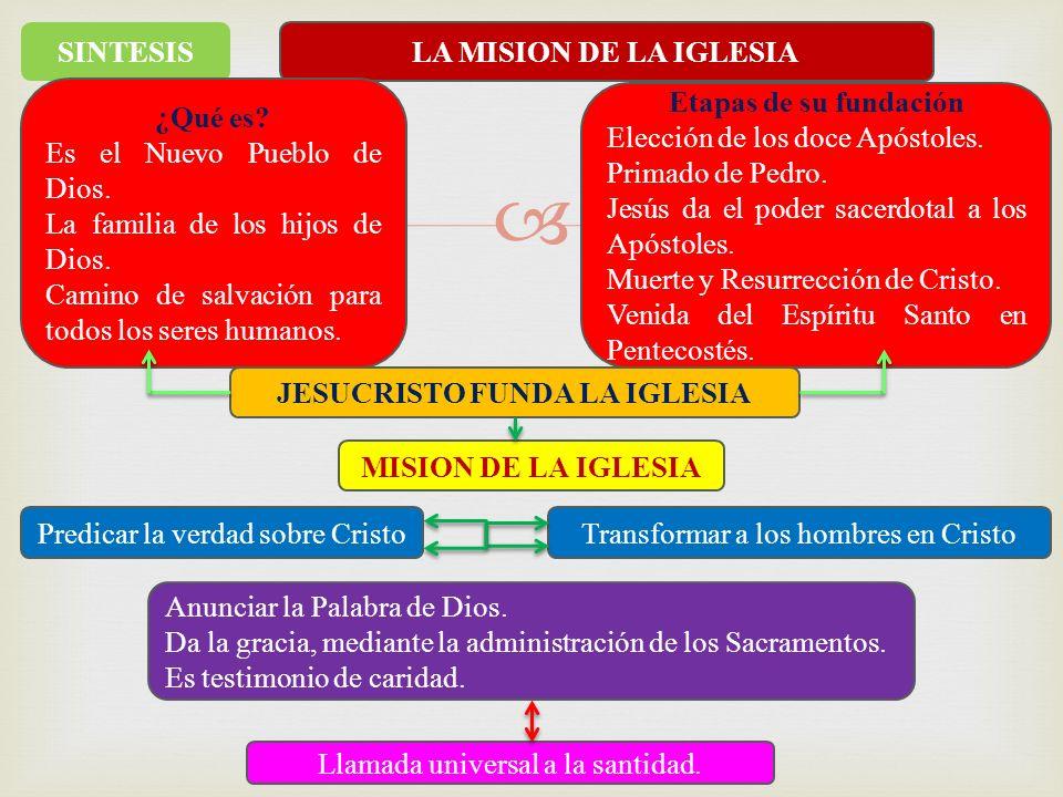 SINTESIS LA MISION DE LA IGLESIA ¿Qué es? Es el Nuevo Pueblo de Dios. La familia de los hijos de Dios. Camino de salvación para todos los seres humano