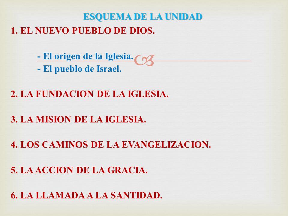 1. EL NUEVO PUEBLO DE DIOS. - El origen de la Iglesia. - El pueblo de Israel. 2. LA FUNDACION DE LA IGLESIA. 3. LA MISION DE LA IGLESIA. 4. LOS CAMINO