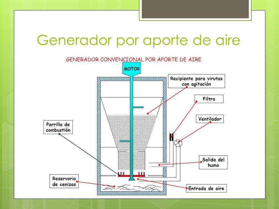 Generador por aporte de aire