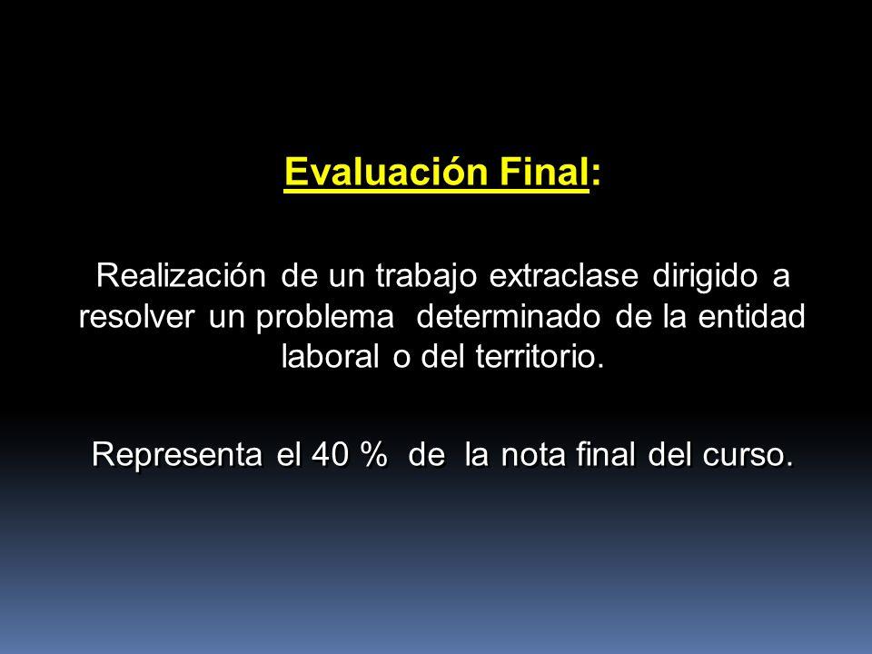 Evaluación Final: Realización de un trabajo extraclase dirigido a resolver un problema determinado de la entidad laboral o del territorio. Representa