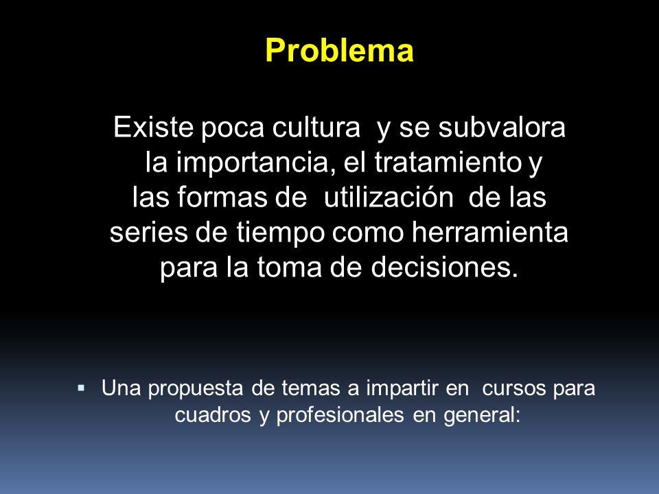 Problema Existe poca cultura y se subvalora la importancia, el tratamiento y la importancia, el tratamiento y las formas de utilización de las series de tiempo como herramienta para la toma de decisiones.