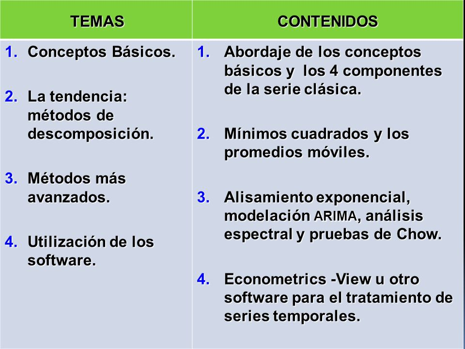 TEMAS TEMAS CONTENIDOS 1.Conceptos Básicos. 2.La tendencia: métodos de descomposición. 3.Métodos más avanzados. 4.Utilización de los software. 1.Abord
