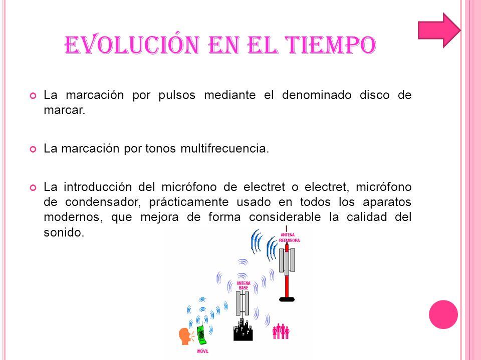 EVOLUCIÓN EN EL TIEMPO Avances La telefonía fija o convencional, que es aquella que hace referencia a las líneas y equipos.