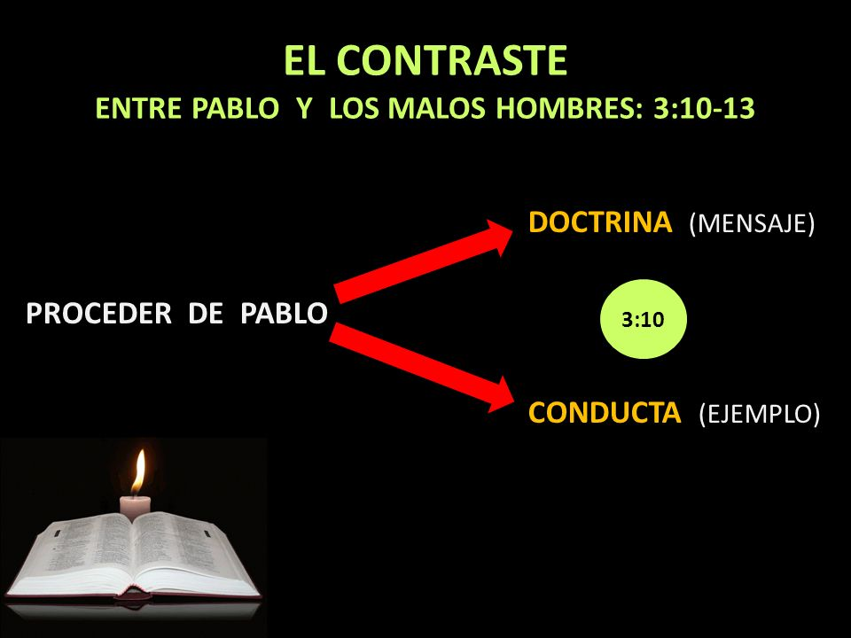 EL CONTRASTE ENTRE PABLO Y LOS MALOS HOMBRES: 3:10-13 PROCEDER DE PABLO DOCTRINA (MENSAJE) CONDUCTA (EJEMPLO) 3:10