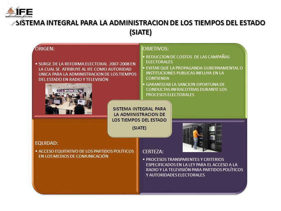 SISTEMA INTEGRAL PARA LA ADMINISTRACION DE LOS TIEMPOS DEL ESTADO (SIATE) ORIGEN: SURGE DE LA REFORMA ELECTORAL 2007-2008 EN LA CUAL SE ATRIBUYE AL IF