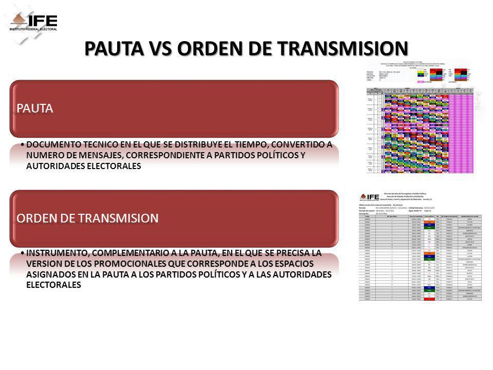 PAUTA VS ORDEN DE TRANSMISION PAUTA DOCUMENTO TECNICO EN EL QUE SE DISTRIBUYE EL TIEMPO, CONVERTIDO A NUMERO DE MENSAJES, CORRESPONDIENTE A PARTIDOS P