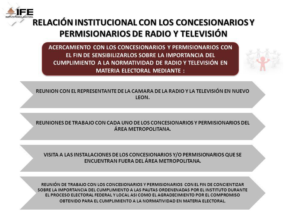 RELACIÓN INSTITUCIONAL CON LOS CONCESIONARIOS Y PERMISIONARIOS DE RADIO Y TELEVISIÓN REUNION CON EL REPRESENTANTE DE LA CAMARA DE LA RADIO Y LA TELEVI