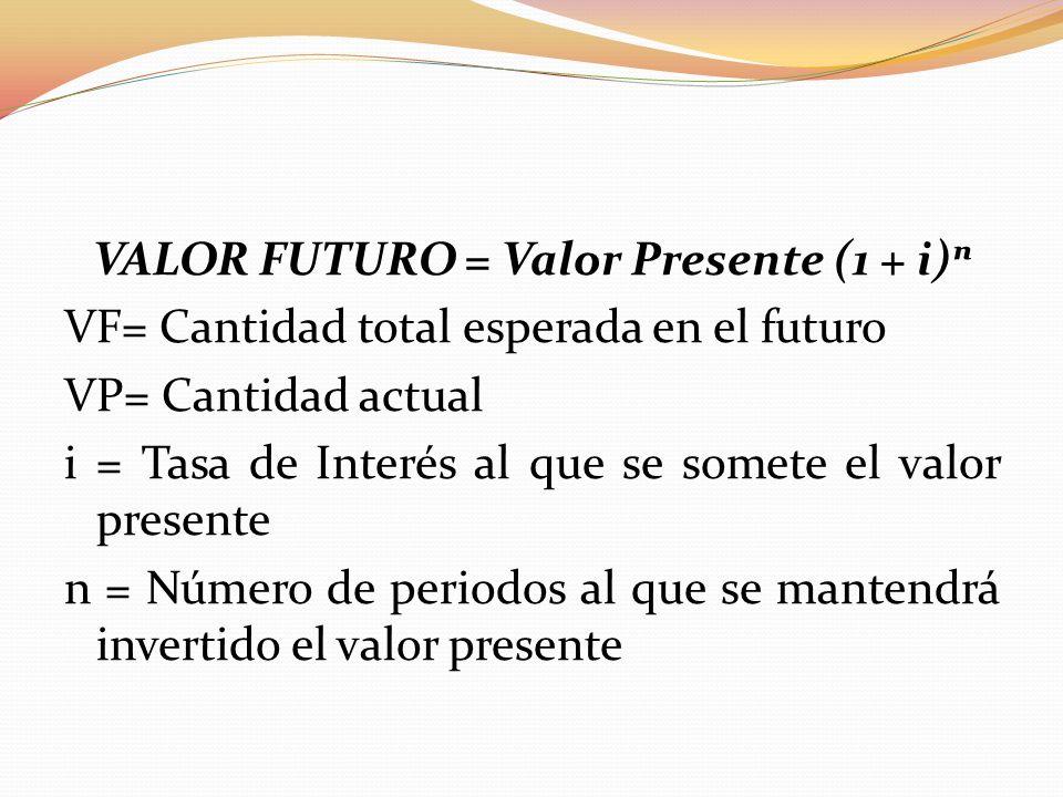 VALOR FUTURO = Valor Presente (1 + i) VF= Cantidad total esperada en el futuro VP= Cantidad actual i = Tasa de Interés al que se somete el valor prese