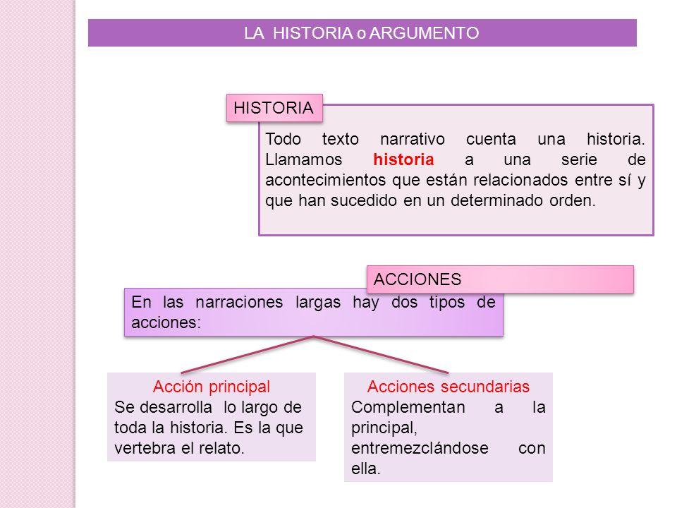 LA HISTORIA o ARGUMENTO Todo texto narrativo cuenta una historia. Llamamos historia a una serie de acontecimientos que están relacionados entre sí y q