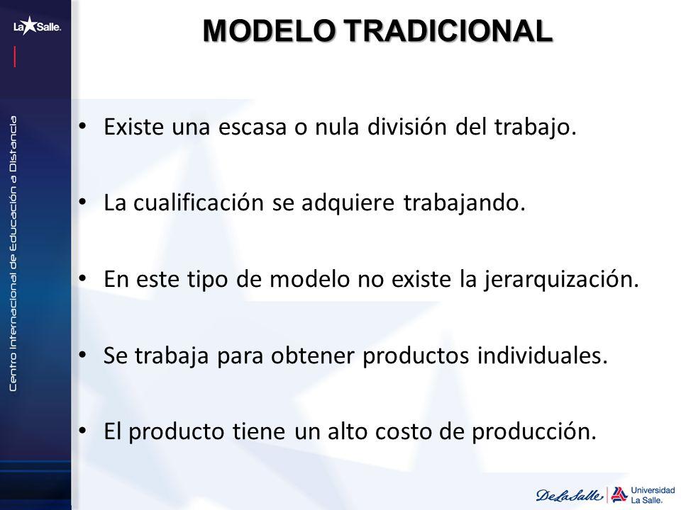 MODELO TRADICIONAL Existe una escasa o nula división del trabajo. La cualificación se adquiere trabajando. En este tipo de modelo no existe la jerarqu