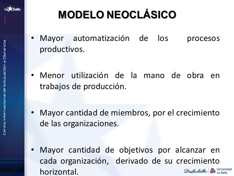 MODELO NEOCLÁSICO Mayor automatización de los procesos productivos. Menor utilización de la mano de obra en trabajos de producción. Mayor cantidad de
