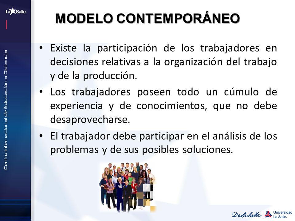 MODELO CONTEMPORÁNEO Existe la participación de los trabajadores en decisiones relativas a la organización del trabajo y de la producción. Los trabaja