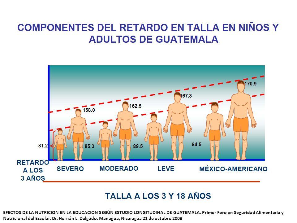 EFECTOS DE LA NUTRICION EN LA EDUCACION SEGÚN ESTUDIO LONGITUDINAL DE GUATEMALA. Primer Foro en Seguridad Alimentaria y Nutricional del Escolar. Dr. H