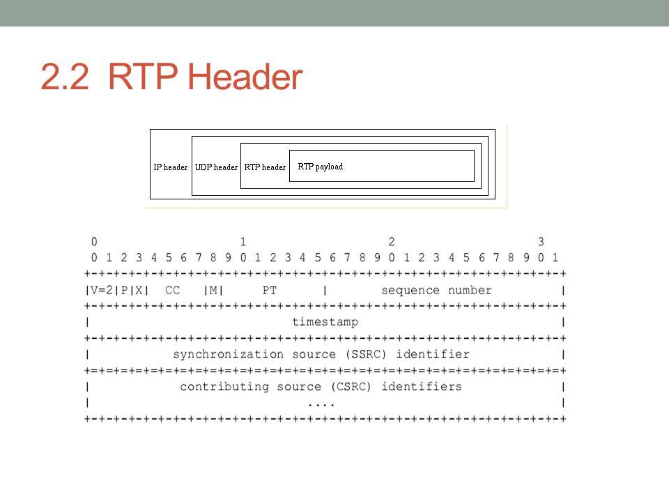 2.2RTP Header