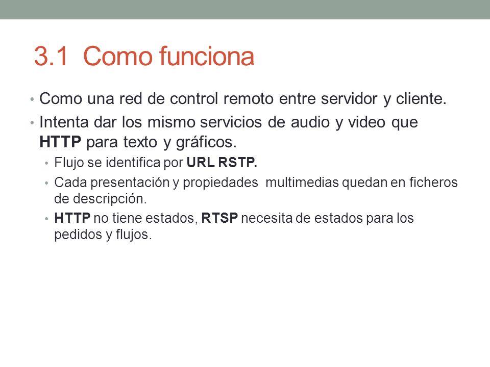 3.1Como funciona Como una red de control remoto entre servidor y cliente. Intenta dar los mismo servicios de audio y video que HTTP para texto y gráfi