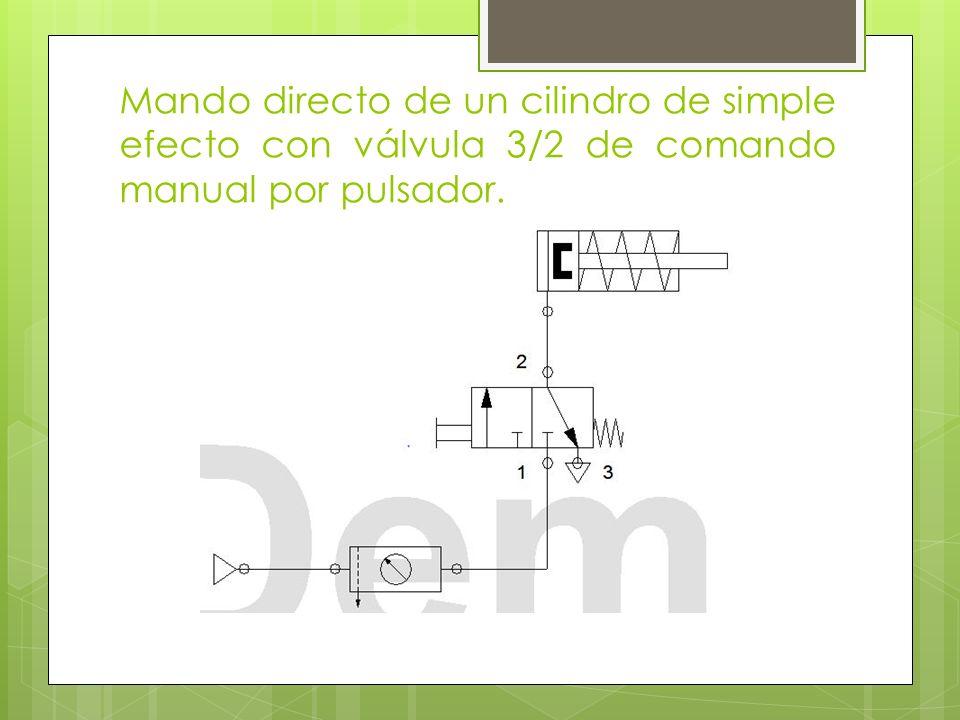 Mando directo de un cilindro de simple efecto con válvula 3/2 de comando manual por pulsador.