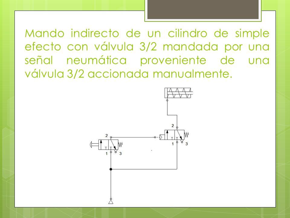 Mando indirecto de un cilindro de simple efecto con válvula 3/2 mandada por una señal neumática proveniente de una válvula 3/2 accionada manualmente.