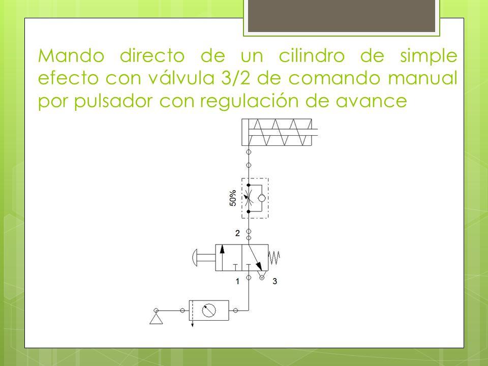 Mando directo de un cilindro de simple efecto con válvula 3/2 de comando manual por pulsador con regulación de avance