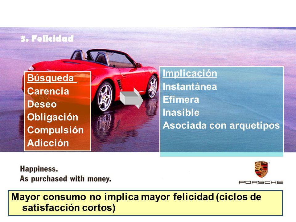 3. Felicidad http://www.cbsnews.com/stories/2008/02/14/60minutes/main3833797.shtml