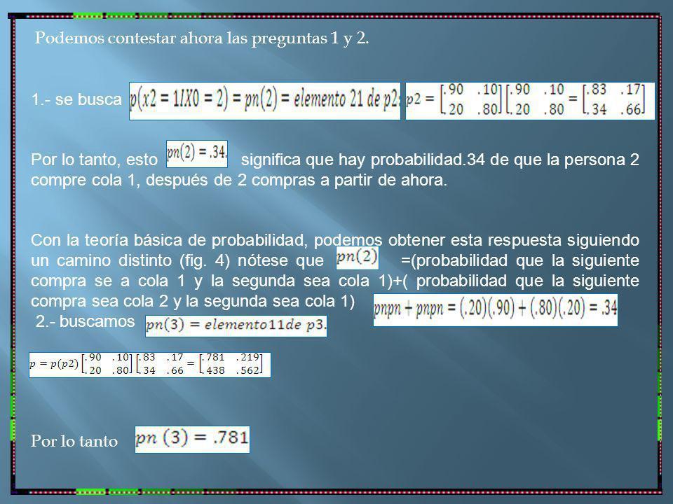 Figura 4 probabilidad de que a dos periodos a partir de ahora, un comprador de cola 2 compre cola 1 es.20 (.90)+.80 (.20)=.34 Cola 2 Cola 1 Cola 2 Cola 1 Tiempo 0 Tiempo 2 Tiempo 1 P22 =.80 P21 =.20 Pn =.90P21 =.20